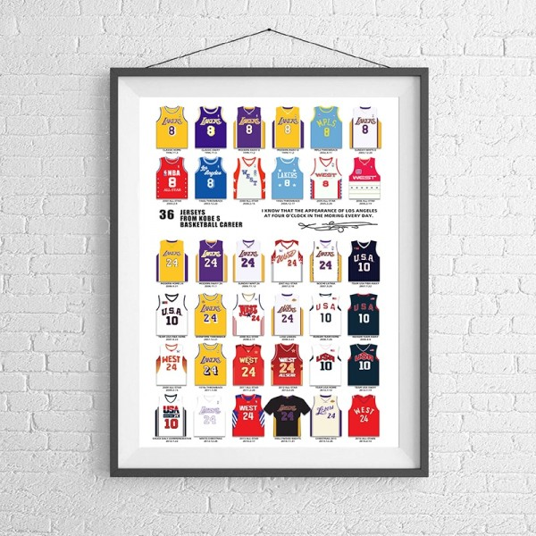 kobe Basketball Clothing Collection Vintage Posters Bar Cafe Decor Art Rrint Painting Retro Basketball Sports Wall Stickers